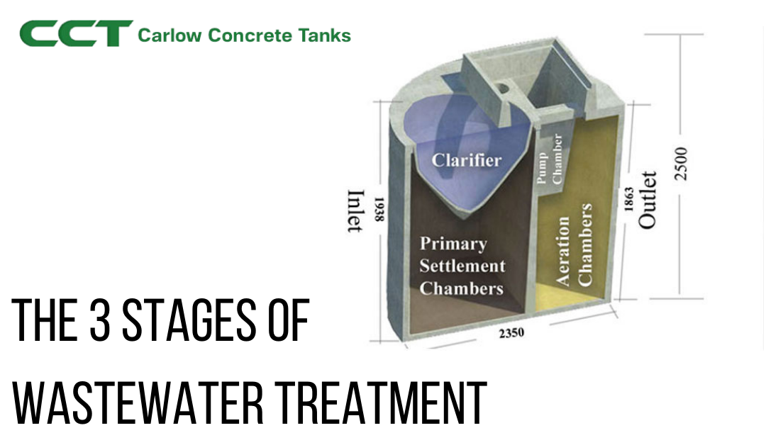 The 3 Stages of Wastewater Treatment